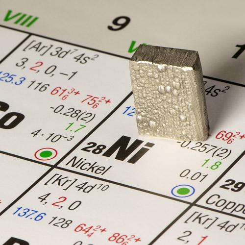 Tabla periódica del Niquel Quimico